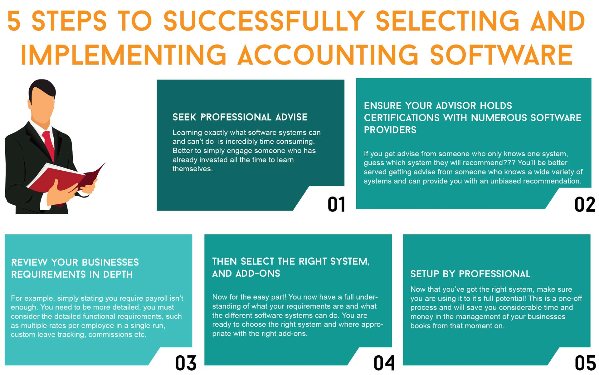 certified bookkeeper explains how to implement software